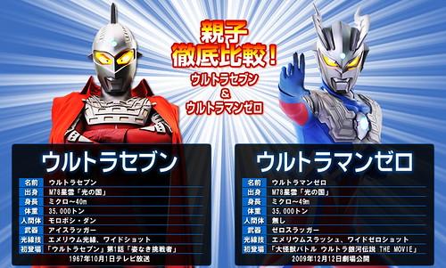 090911(2) - 「超人七號」有了兒子!嶄新英雄『Ultraman ZERO』12/12現身大銀幕,對抗邪惡力霸王Belial