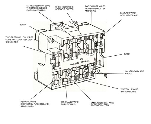 1977 ford f 150 ignition wiring diagram