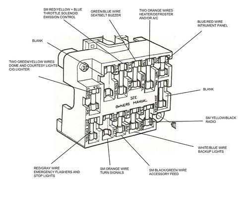 1977 ford f 150 fuse box