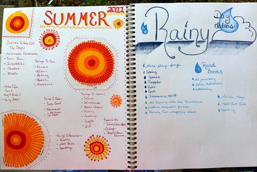 Art Journaling: Summer 2011 Plans