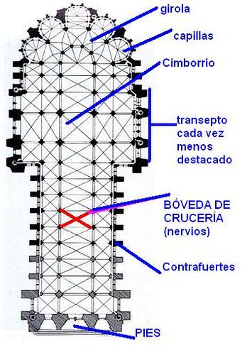 La evoluci n de la planta en la arquitectura g tica for Arquitectura gotica partes