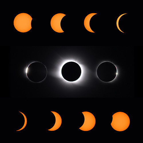 Total Solar Eclipse of August 1, 2008