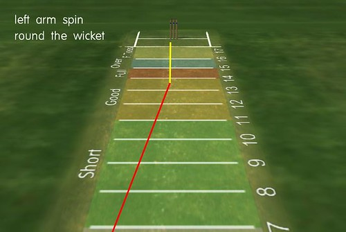 6 Ways spinners can get more wickets - left arm around