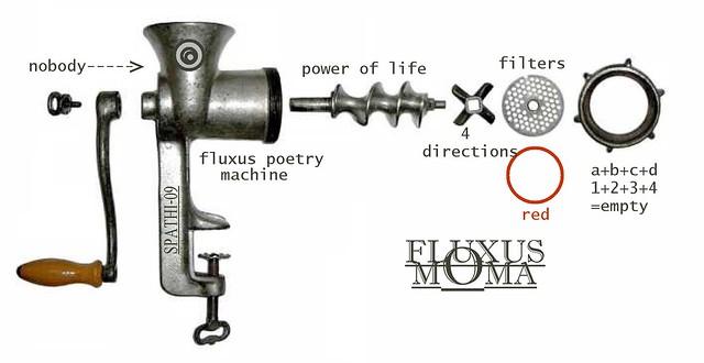 Fluxus_[fleisch]_wolf_Spathi_a