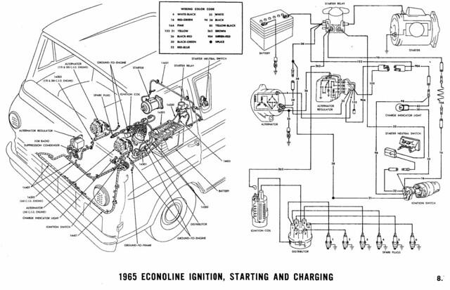 1965 ford econoline wiring diagram  wiring diagram