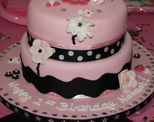 Hello Kitty Birthday Cake Bottom Portion