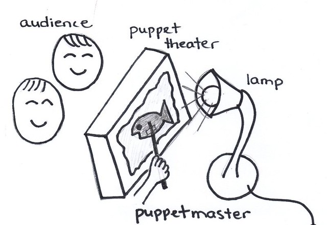 shadow puppet theater diagram