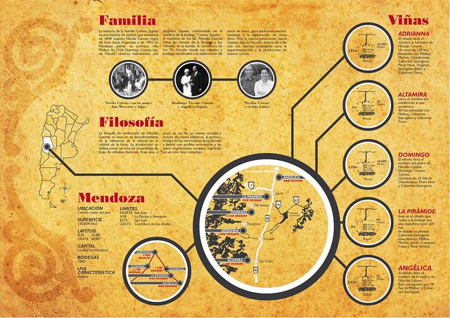 Infografía Catena Zapata - 1