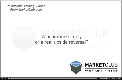 Bear Market Rally? by sunsfinancial