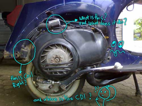 Modern Vespa   Stupid Newbie Question  What Is This