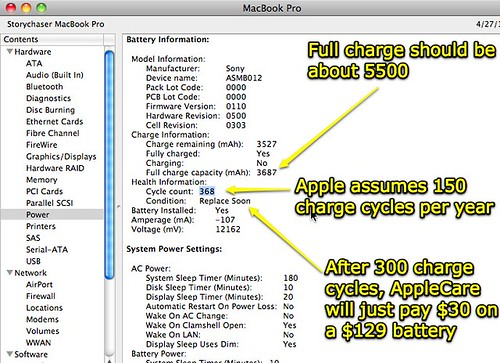 Moving at the Speed of Creativity - Apple laptop battery ...