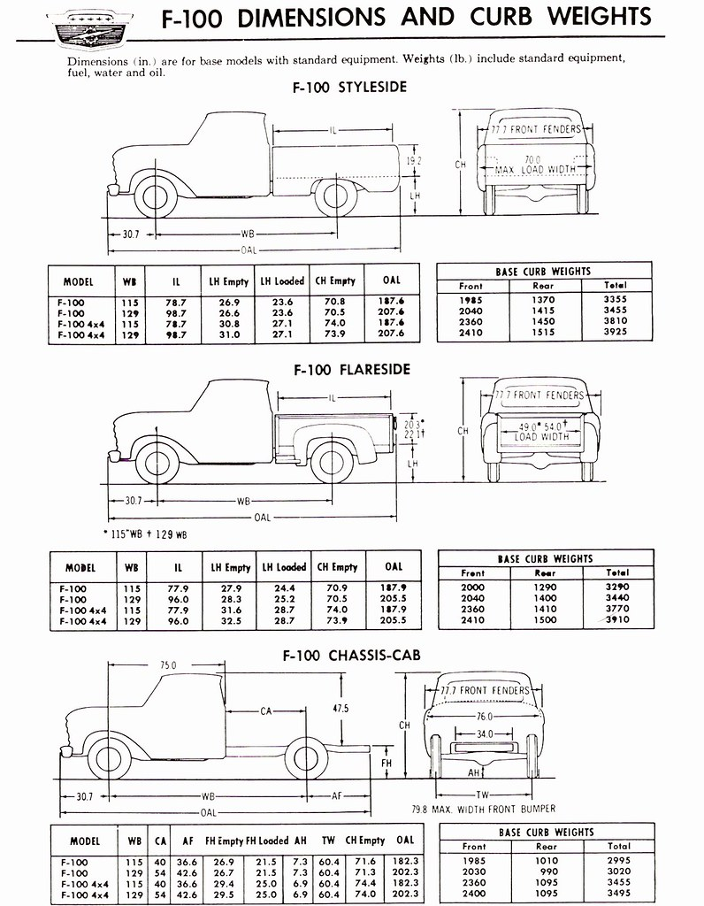 1965 1966 Ford F 100 Truck Dimensions Amp Curb Weights Flickr