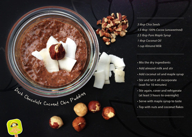 Dark chocolate coconut chia pudding - recipe card