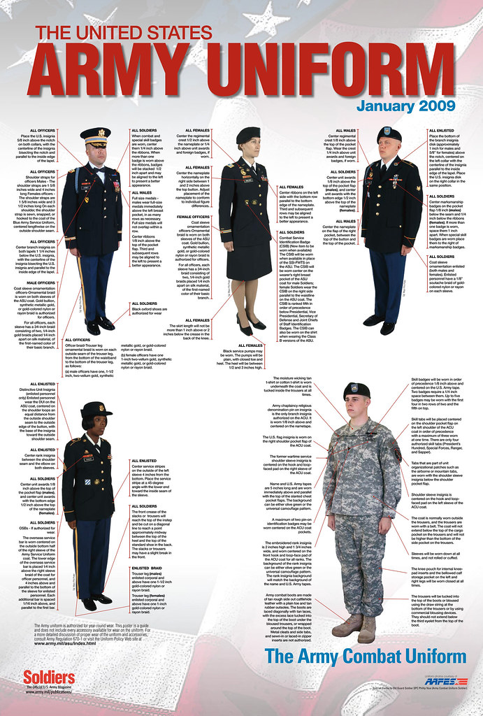 United States Military Uniform 90