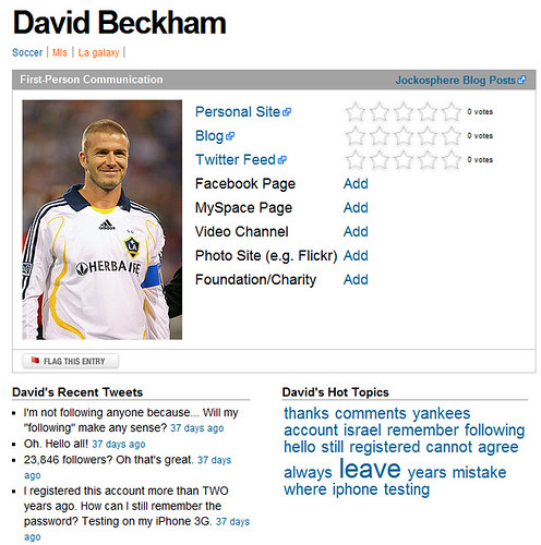 Gaby menta jockipedia a wiki that aggregates athletes for Social network profile template