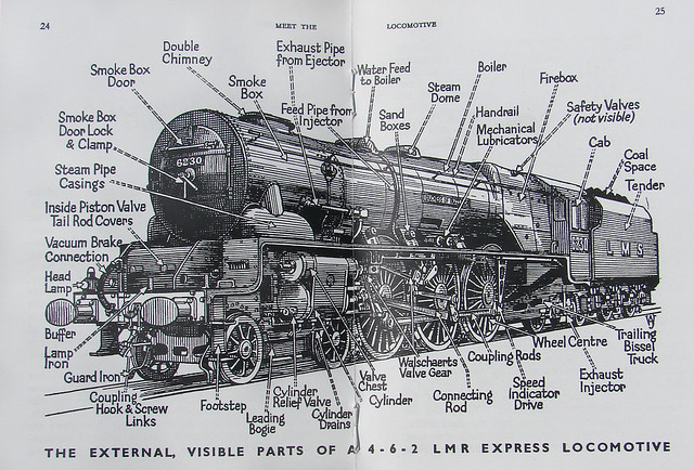 3470929544_c3fe8352bc_z old steam trains engine diagram old train cars wiring diagram ~ odicis Old House Wiring Diagrams at panicattacktreatment.co
