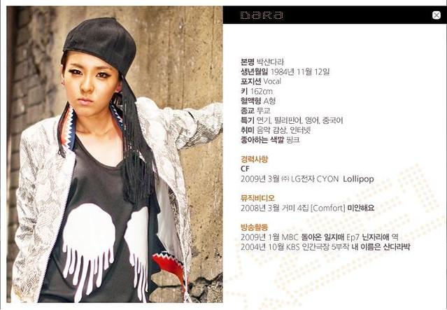 Sandara Park is dead! introducing Dara!! | Flickr - Photo Sharing!