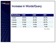 number-of-words-per-query-going-up