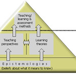 Epistemologies-TeachingMethods_3