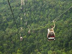 Langkawi Cable Car (panorama Langkawi Sdn Bhd)