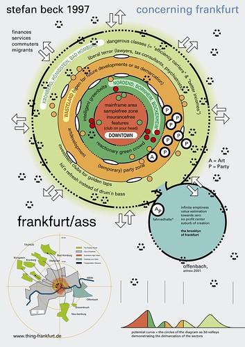 Frankfurt Map. Karte von Frankfurt aus Sicht eines kritischen Künstlers. Mai 1997