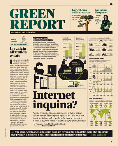 Internet inquina? /01