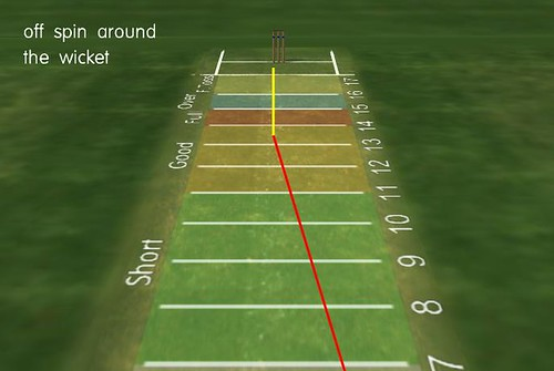 6 Ways spinners can get more wickets - off spin around