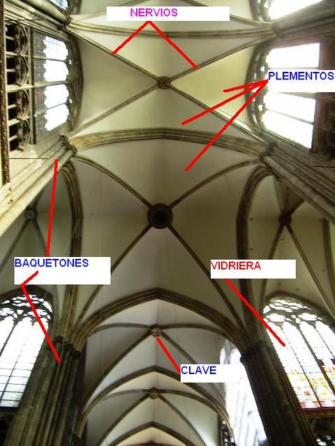 Se or del biombo arquitectura g tica la evoluci n de la for Arquitectura gotica partes