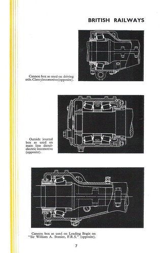 TIMKEN Tapered Roller Bearing Axleboxes Booklet  (England ca.1955)_06