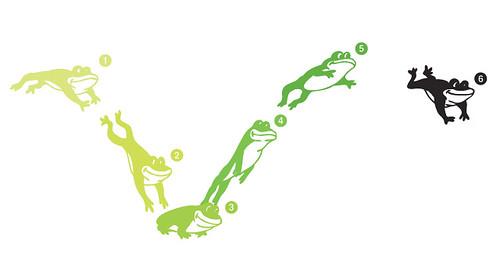 Jumping frog animation - photo#2