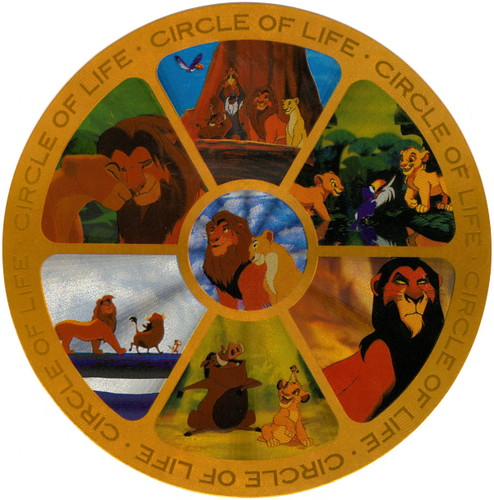 the circle of life in the lion king a movie by walt disney What is the circle of life in the lion king  what do lions eat in the lion king movie  the walt disney company's very first staff video game producer.