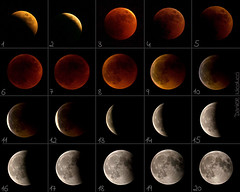 Total lunar eclipse of Jun 15, 2011 from Central Italy