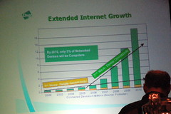 Extended Internet Growth