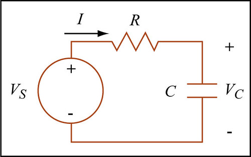 rc circuits Ee 43/100 rc circuits 1 experiment guide for rc circuits i introduction a capacitors a capacitor is a passive electronic component that stores energy in the form of an.