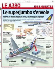 Le A380