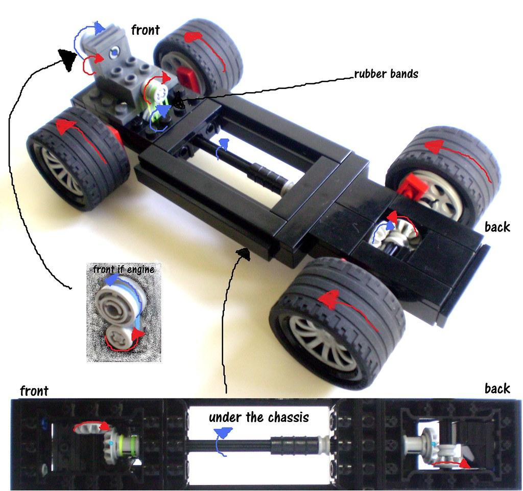 4wd chassis explained