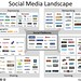 Social Media Landscape (redux) by fredcavazza