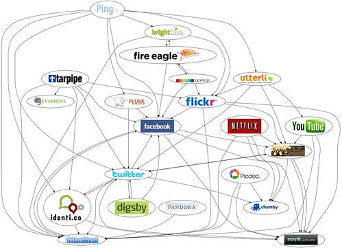 Improve Your Online Marketing