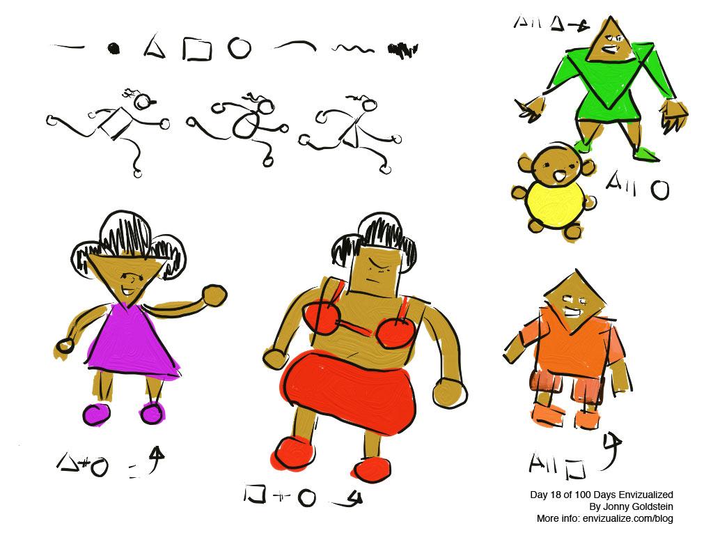 Cartoon Characters Using Shapes : Creating cartoon characters using simple shapes flickr