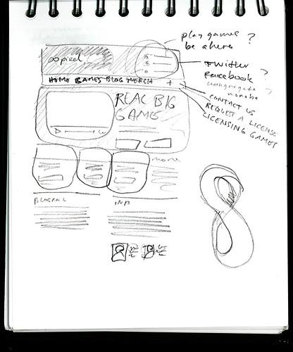 20个网页线框图分享