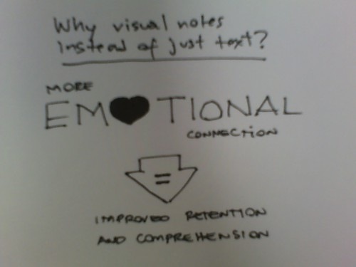 Visual Notetaking: Why bother