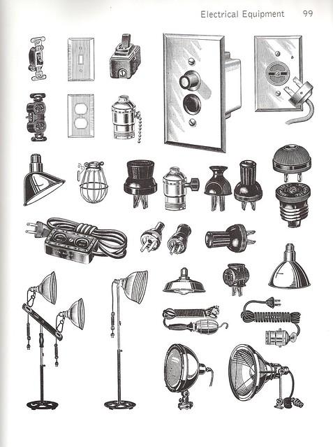 u0026quot electrical equipment u0026quot  - push-button light switch