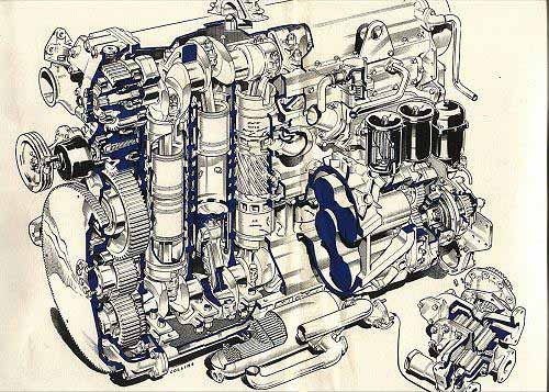 Leyland Sel Engine 6 Cylinder Tank furthermore Detroit Sel V8 Engine Turbo likewise Leyland Sel Engine 6 Cylinder Tank moreover Leyland Sel Engine 6 Cylinder Tank further 2 Stroke Detroit Sel Engines 4 Cylinder. on two stroke sel engine diagram