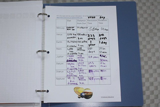 solar system notebooking - photo #24