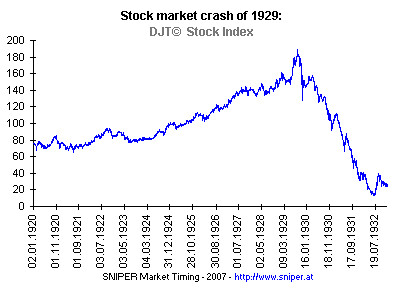 occupywallstreet org a gallery on flickr stock market crash 1929 djta