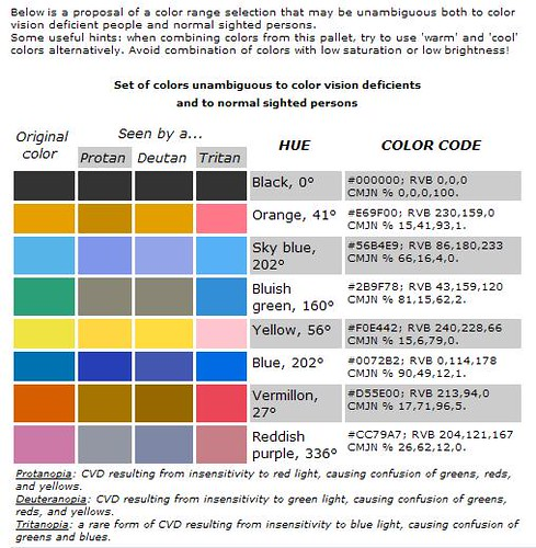 Color Choices In Water Color Painting