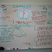 "White Board Wiki - Planning for the Future - Last ""Slide"""