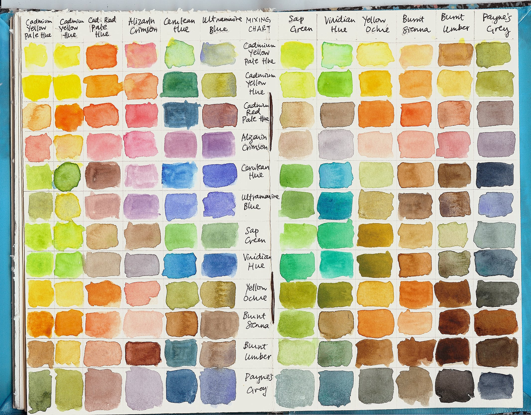 watercolour mixing chart