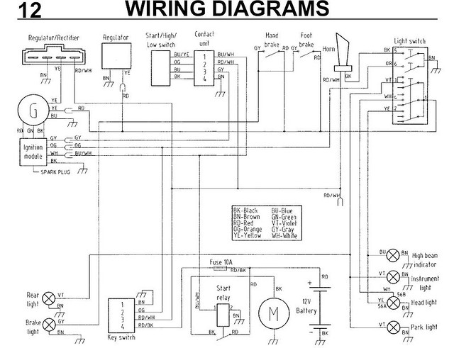 pontiac solstice wiring diagram free pontiac free engine image for user manual