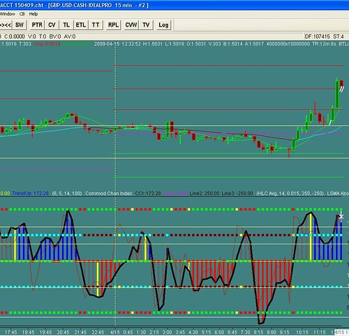 forex systems
